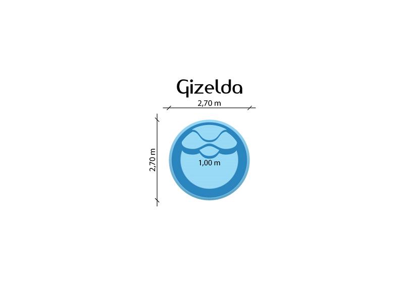 GIZELDA