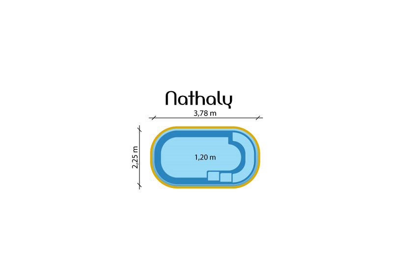 NATHALY